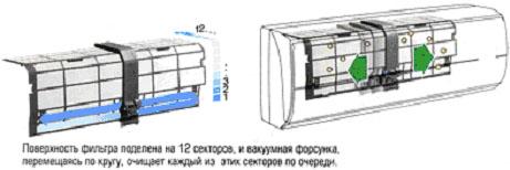 'эффективная работа кондиционера технология Panasonic AC Robot