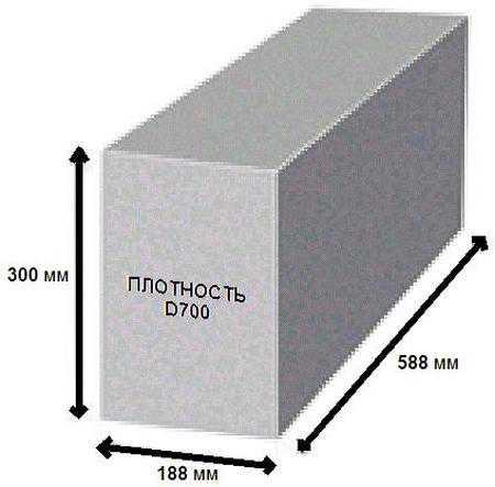 Блоки из пенобетона – характеристики, плюсы и минусы