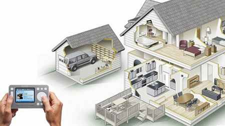Что такое система умный дом - описание и определение