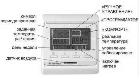 Что такое терморегулятор для теплого пола, и для чего он нужен?