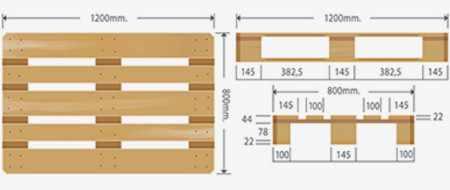 Размер европоддона - вес и высота
