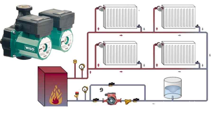 Как выбрать насос для отопления