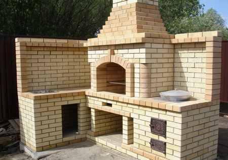 Где лучше поставить камин для барбекю?