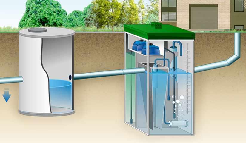 Очистка сточных вод - биологическая и искусственная