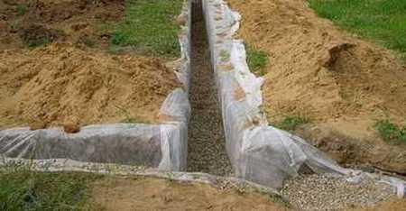 Осушение почвы - способы, виды, рекомендации