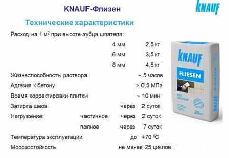 Плиточный клей Knauf (Кнауф) – характеристика