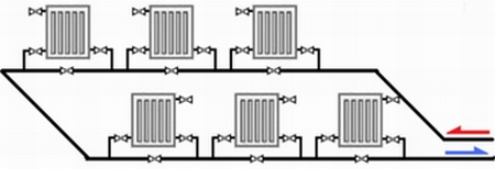 Однотрубная разводка отопления