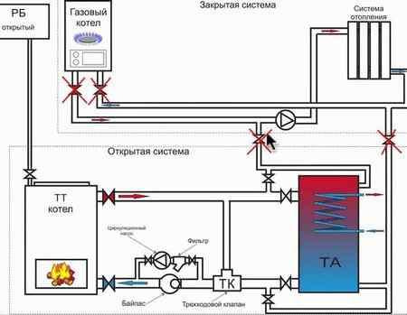 Принцип работы теплоаккумулятора