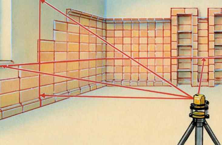 Выбор лазерного уровня для дома и строительства