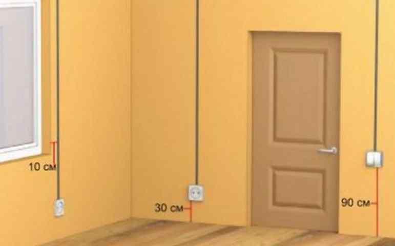 Размещение выключателей с розетками по евростандарту
