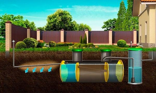 Септик Диамант – прекрасная альтернатива централизованной канализационной системы