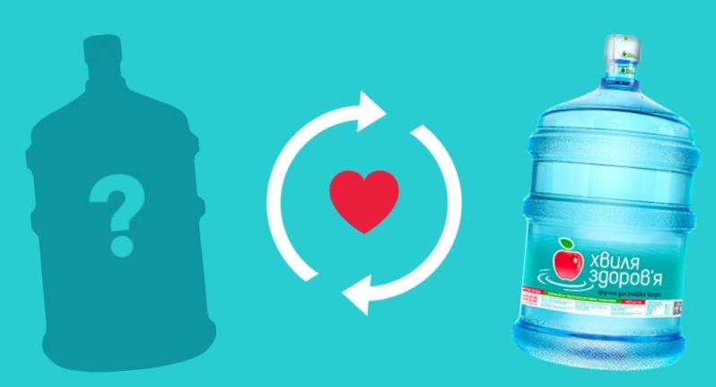 Доставка питьевой воды в Киеве за 60 минут
