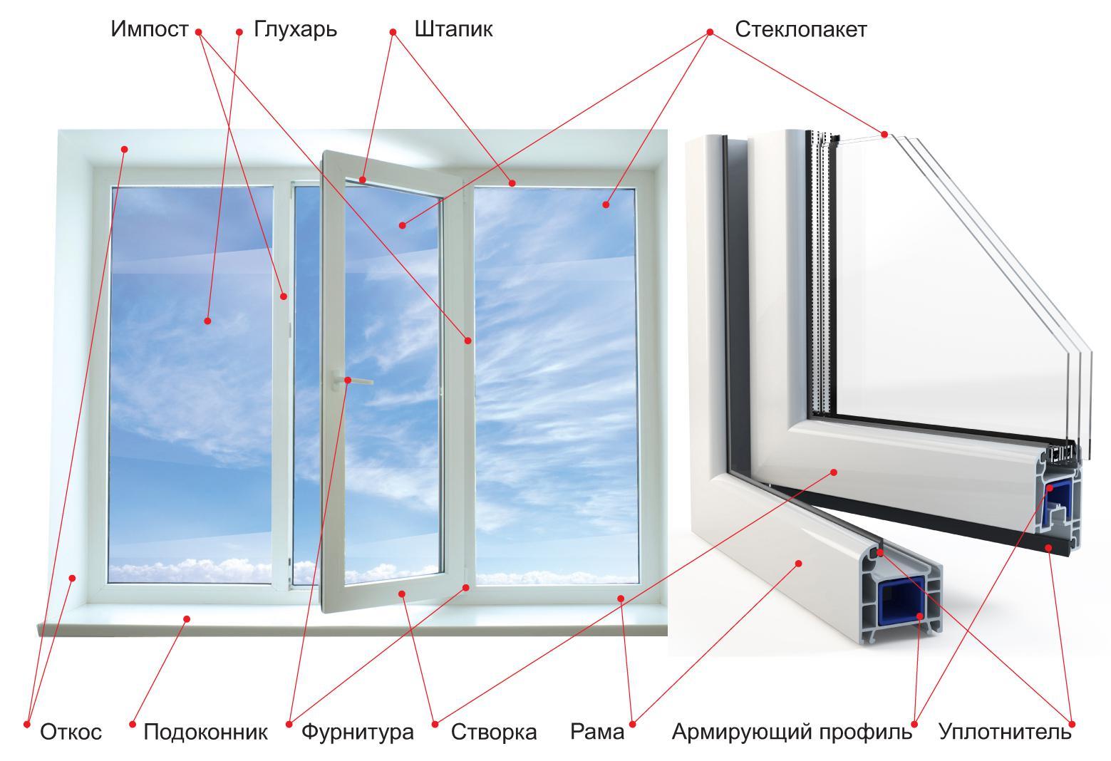 Металлопластиковые окна лучшего качества для вас!